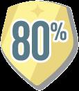 eighty_percent_feedback_ratio_120